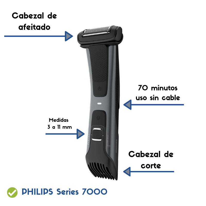 philips bodygroom 7000 opiniones